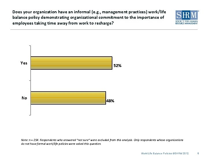 Does your organization have an informal (e. g. , management practices) work/life balance policy