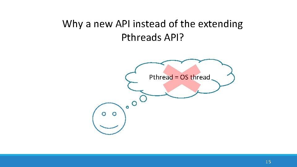 Why a new API instead of the extending Pthreads API? Pthread = OS thread