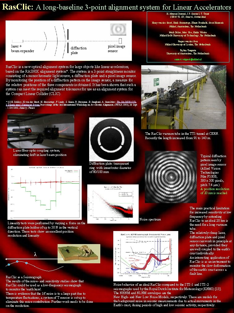 Ras. Clic: A long-baseline 3 -point alignment system for Linear Accelerators H. Manaud Durand,