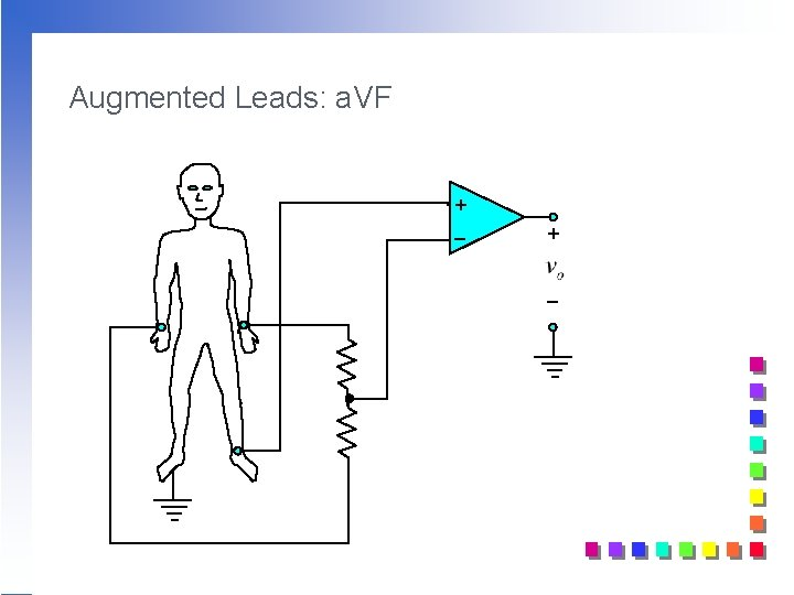 Augmented Leads: a. VF + _