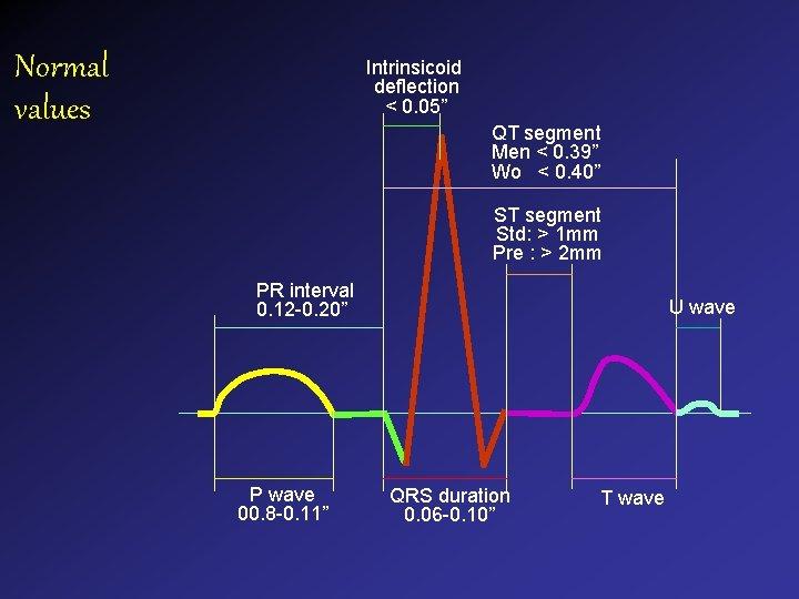 "Normal values Intrinsicoid deflection < 0. 05"" QT segment Men < 0. 39"" Wo"