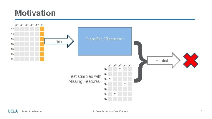 Motivation Train Classifier / Regressor Test samples with Missing Features Computer Science Department On