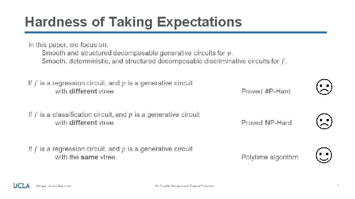Hardness of Taking Expectations Computer Science Department On Tractable Computation of Expected Predictions 7