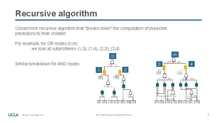 "Recursive algorithm Closed form recursive algorithm that ""Breaks down"" the computation of expected predictions"