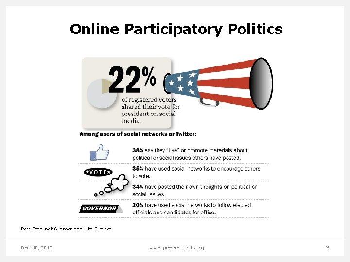 Online Participatory Politics Pew Internet & American Life Project Dec. 10, 2012 www. pewresearch.