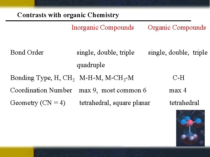 Contrasts with organic Chemistry Inorganic Compounds Organic Compounds single, double, triple Bond Order quadruple