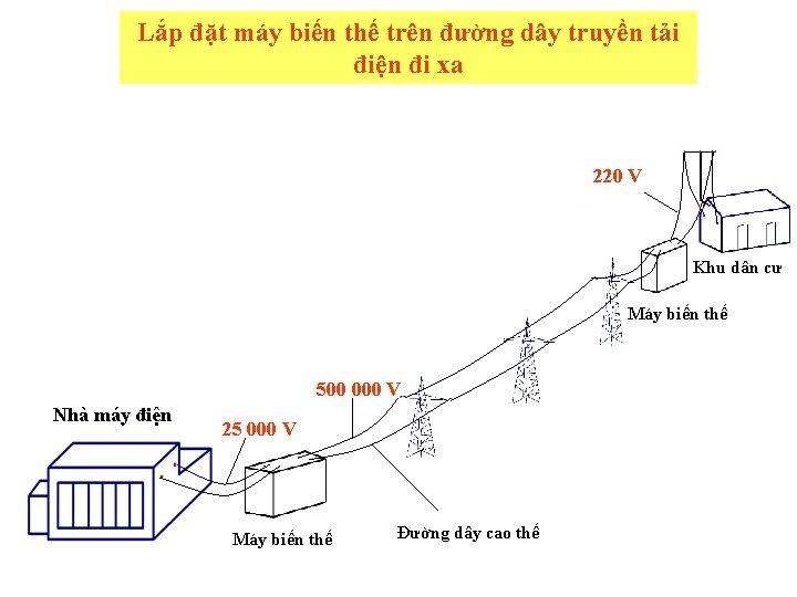 Lắp đặt máy biến thế trên đường dây truyền tải điện đi xa 220