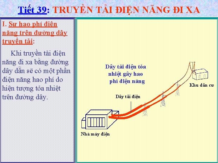 Tiết 39: TRUYỀN TẢI ĐIỆN NĂNG ĐI XA I. Sự hao phí điện năng