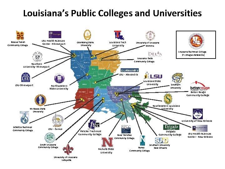 Louisiana's Public Colleges and Universities LSU Health Sciences Center - Shreveport Bossier Parish Community