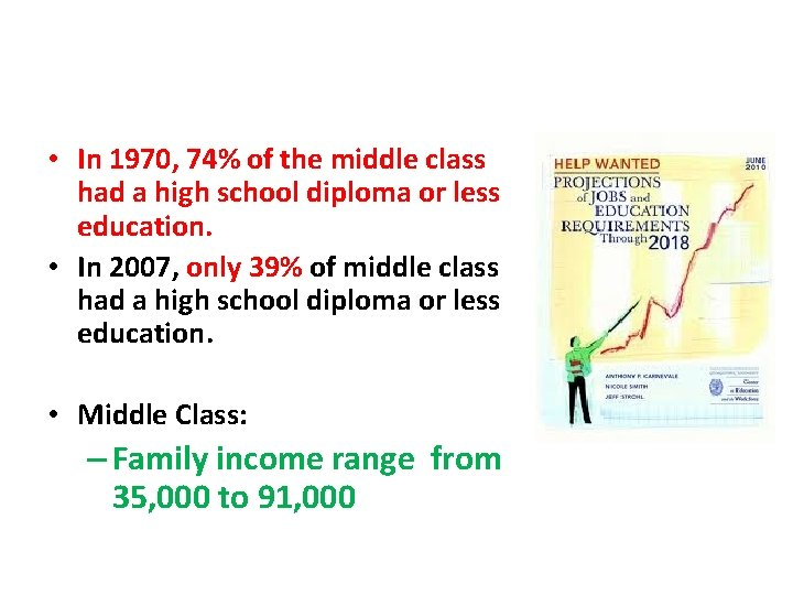 • In 1970, 74% of the middle class had a high school diploma
