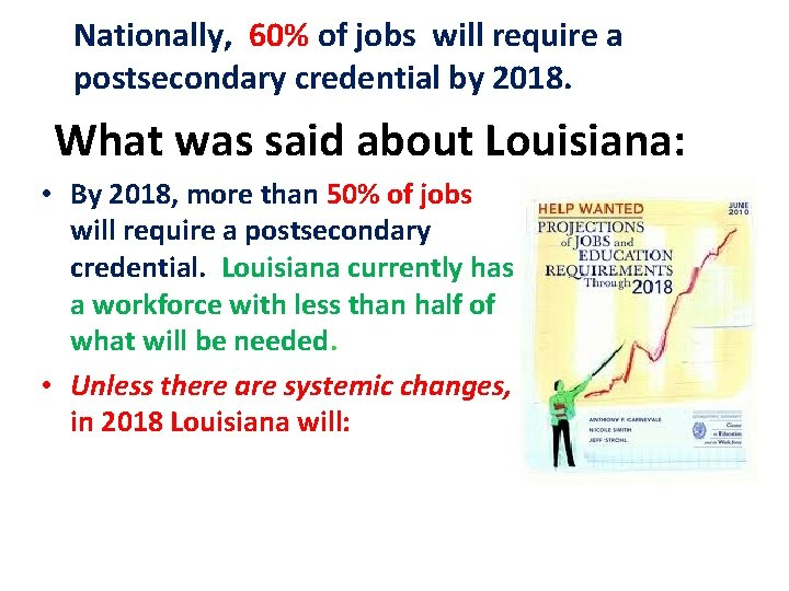 Nationally, 60% of jobs will require a postsecondary credential by 2018. What was said