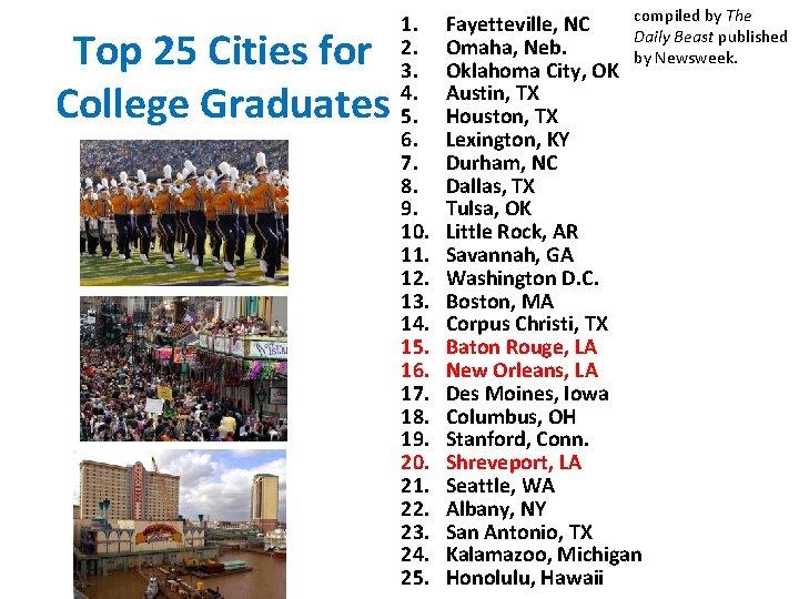 Top 25 Cities for College Graduates 1. 2. 3. 4. 5. 6. 7. 8.