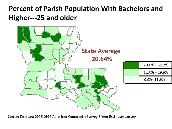 Percent of Parish Population With Bachelors and Higher---25 and older State Average 20. 64%