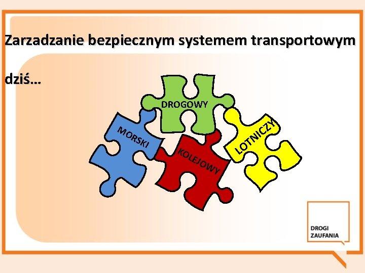 Zarzadzanie bezpiecznym systemem transportowym dziś… DROGOWY MO RS KI Y Z C I N