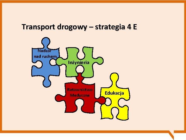 Transport drogowy – strategia 4 E Nadzór nad ruchem Inżynieria Ratownictwo Medyczne Edukacja