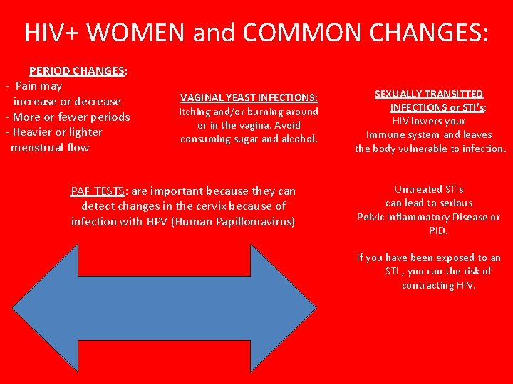 HIV+ WOMEN and COMMON CHANGES: PERIOD CHANGES: - Pain may increase or decrease -