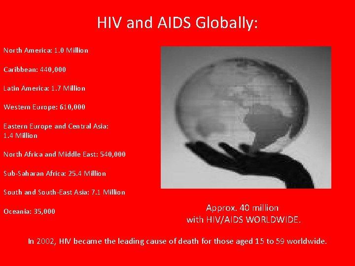 HIV and AIDS Globally: North America: 1. 0 Million Caribbean: 440, 000 Latin America: