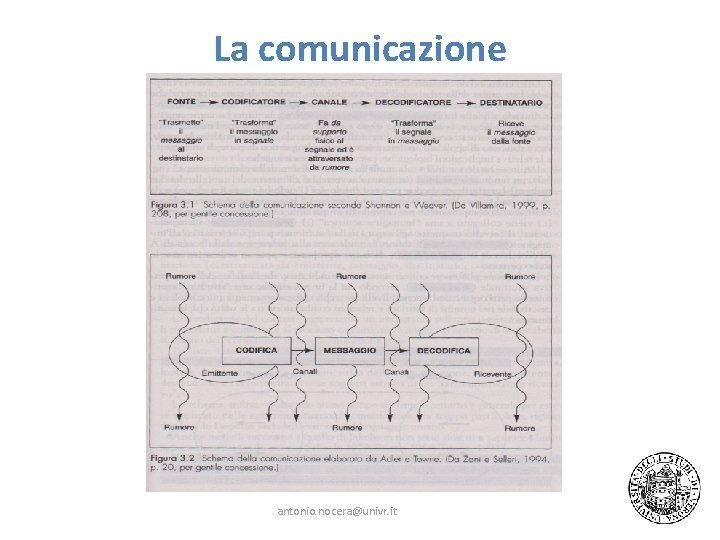 La comunicazione antonio. nocera@univr. it