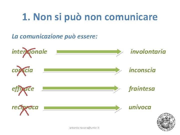 1. Non si può non comunicare La comunicazione può essere: intenzionale involontaria conscia inconscia