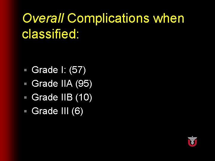 Overall Complications when classified: Grade I: (57) § Grade IIA (95) § Grade IIB