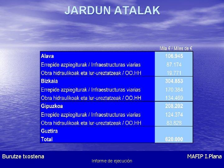 JARDUN ATALAK Burutze txostena Informe de Ejecución Informe de ejecución MAFIP I. Plana Plan