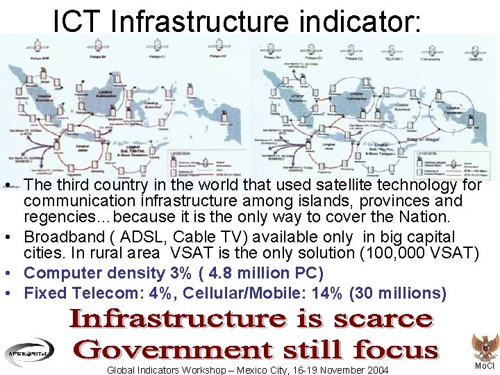ICT Infrastructure indicator: • The third country in the world that used satellite technology