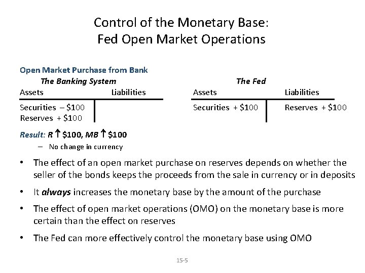 Control of the Monetary Base: Fed Open Market Operations Open Market Purchase from Bank