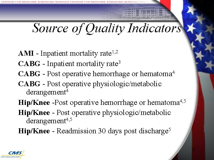 Source of Quality Indicators AMI - Inpatient mortality rate 1, 2 CABG - Inpatient