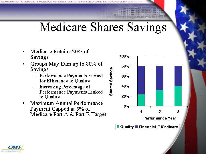 Medicare Shares Savings • Medicare Retains 20% of Savings • Groups May Earn up