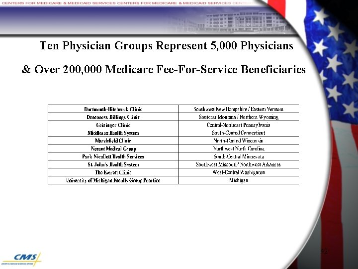 Ten Physician Groups Represent 5, 000 Physicians & Over 200, 000 Medicare Fee-For-Service