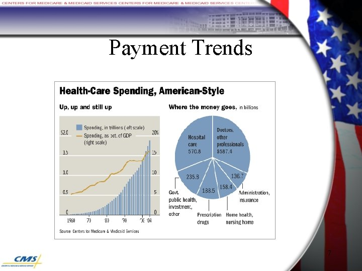 Payment Trends 7