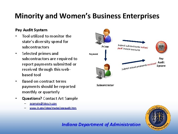 Minority and Women's Business Enterprises Pay Audit System • Tool utilized to monitor the