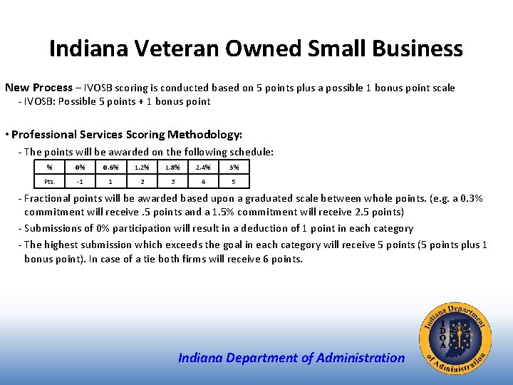 Indiana Veteran Owned Small Business New Process – IVOSB scoring is conducted based on