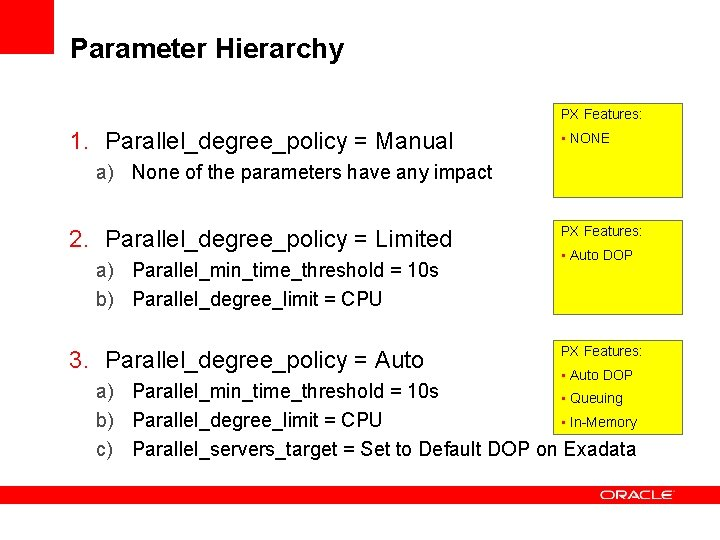 Parameter Hierarchy PX Features: 1. Parallel_degree_policy = Manual • NONE a) None of the