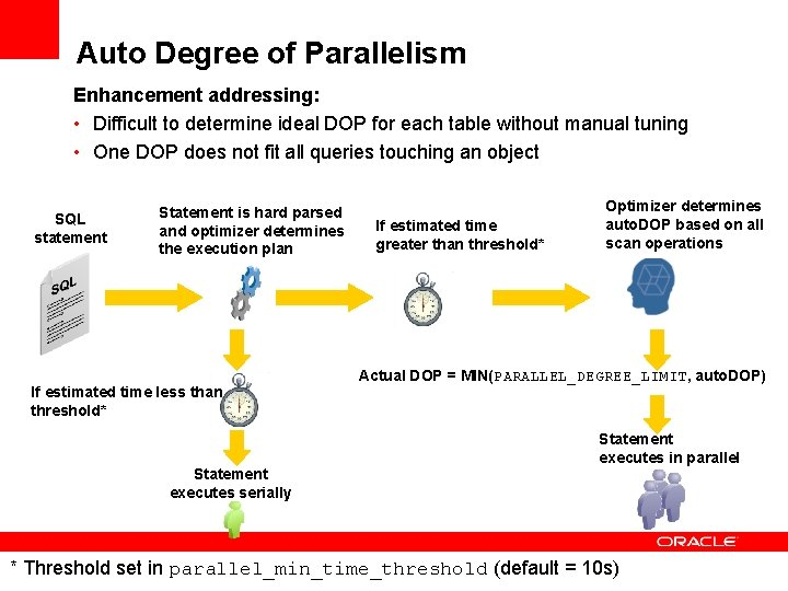 Auto Degree of Parallelism Enhancement addressing: • Difficult to determine ideal DOP for each