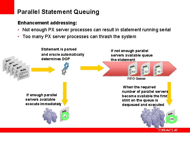 Parallel Statement Queuing Enhancement addressing: • Not enough PX server processes can result in