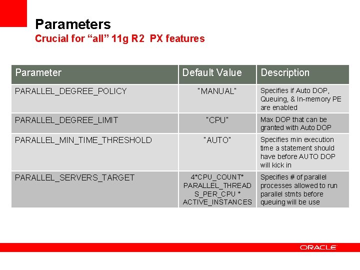 """Parameters Crucial for """"all"""" 11 g R 2 PX features Parameter PARALLEL_DEGREE_POLICY PARALLEL_DEGREE_LIMIT PARALLEL_MIN_TIME_THRESHOLD"""