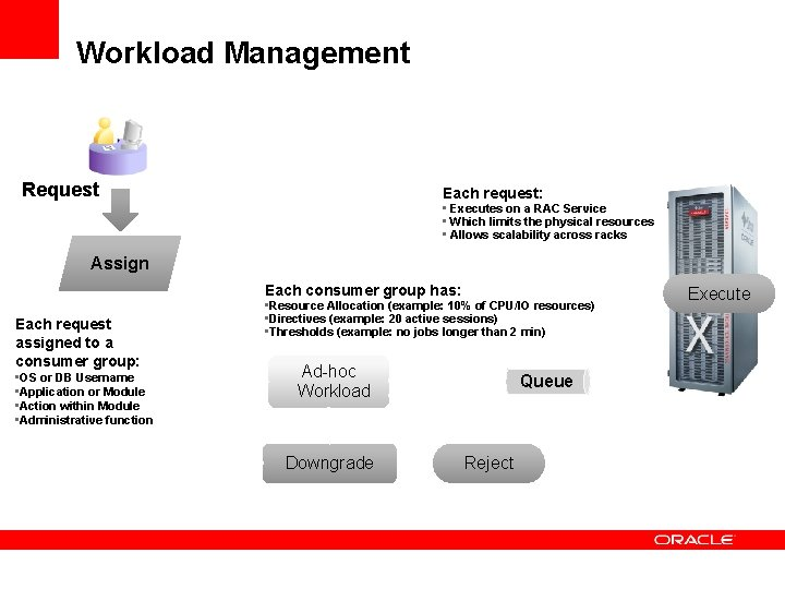 Workload Management Request Each request: • Executes on a RAC Service • Which limits