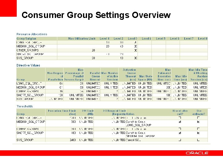 Consumer Group Settings Overview