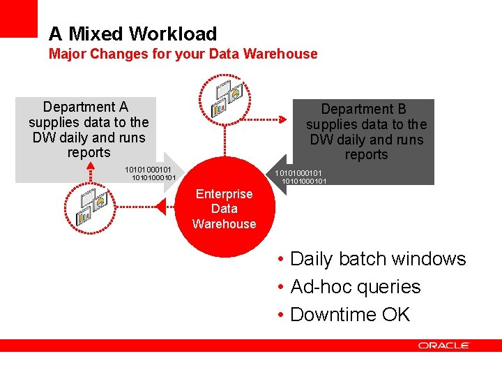 A Mixed Workload Major Changes for your Data Warehouse Department A supplies data to