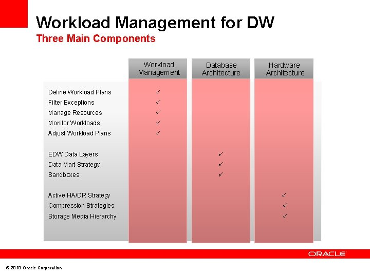 Workload Management for DW Three Main Components Workload Management Define Workload Plans Filter Exceptions