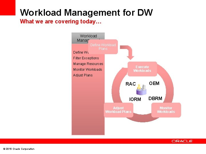 Workload Management for DW What we are covering today… Workload Management Define Workload Plans