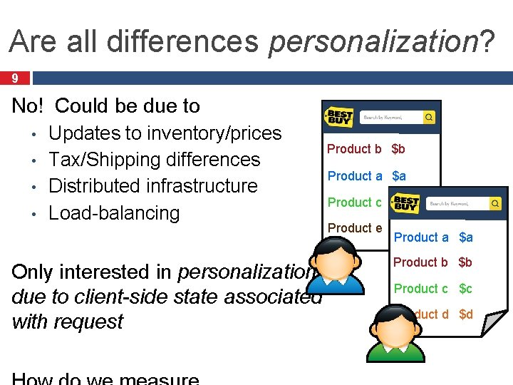 Are all differences personalization? 9 No! Could be due to Updates to inventory/prices •