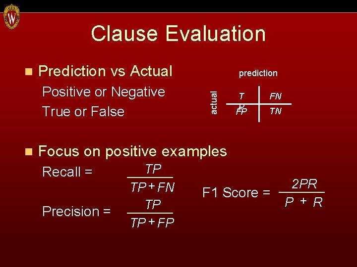 Clause Evaluation n Prediction vs Actual actual Positive or Negative True or False prediction