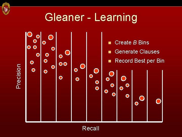 Precision Gleaner - Learning Recall n Create B Bins n Generate Clauses n Record