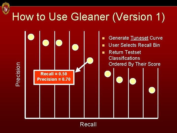 How to Use Gleaner (Version 1) Generate Tuneset Curve n User Selects Recall Bin