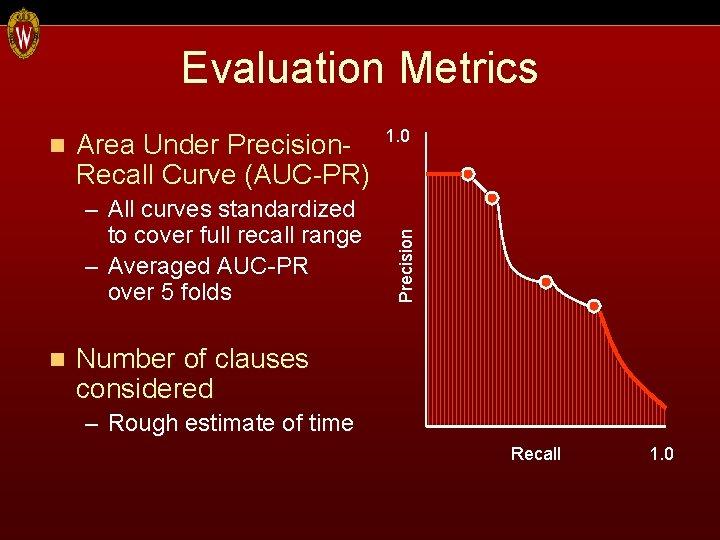 Evaluation Metrics Area Under Precision. Recall Curve (AUC-PR) – All curves standardized to cover