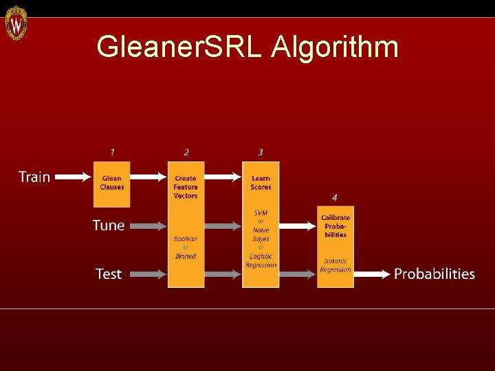 Gleaner. SRL Algorithm