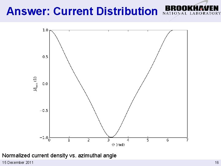 Answer: Current Distribution Normalized current density vs. azimuthal angle 15 December 2011 16