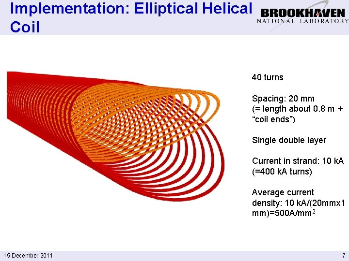 Implementation: Elliptical Helical Coil 40 turns Spacing: 20 mm (= length about 0. 8